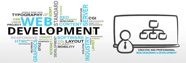 website designing and development, creative web design, website designing, website development, web development, website development company in kanpur india, web development company in kanpur india